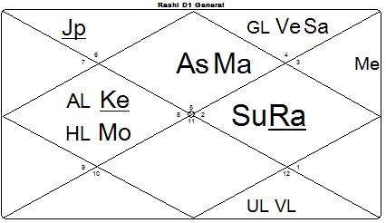 What is my Being or What is my Dharma? – Vijaya Jyoti
